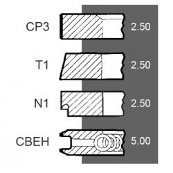 Set segmenti STD
